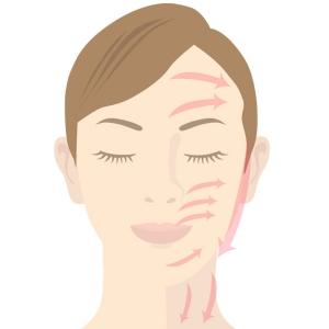 【鍼灸師に聞いた】顔のむくみをスッキリさせるリンパマッサージのコツ